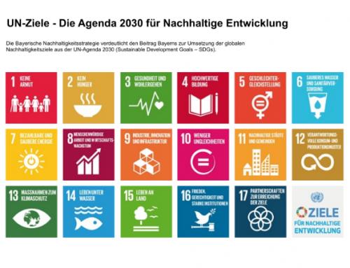 Nachhaltigkeit in der Gemeinde (Agenda 2030)